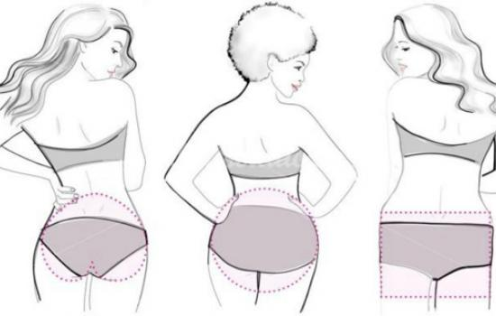 There Are 5 Different Butt Types — Which One Are You?